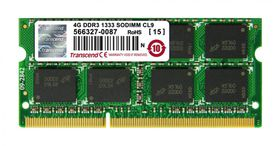 Transcend 4GB DDR3-1600 Desktop Memory