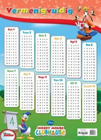 Butterfly Wallchart - Mickey Mouse Vermenigvuldig
